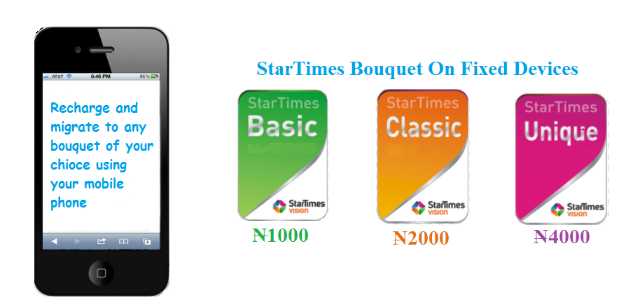 How to Recharge Startimes Fixed Devices   Pay TV Blog