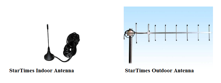 how to make a digital antenna for your tv